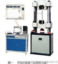 WAW-100B微机控制电液伺服式万能试验机