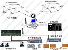 物联网农业智能测控系统