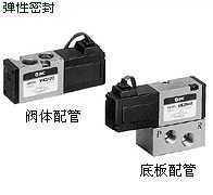 5通电磁阀 (直动式座阀)