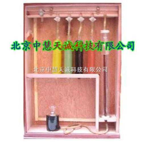 三管气体分析仪/奥式气体分析仪 特价 1901