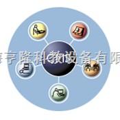 学习管理系统 (CMS)