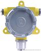 kEM系列kEM系列在線式氣體檢測儀