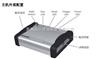 GLA1032CGLA-1032C逻辑分析仪