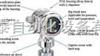德國E+H壓力變送器PMC45-RE11H3H1EK7現貨