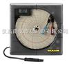 """美國 Dickson TH621/622/623 6""""(152mm)温湿度图表记录仪美國 Dickson TH621/622/623 6""""(152mm)温湿度图表记录仪"""
