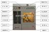 HYL1001成都粉體綜合特性測試儀現貨