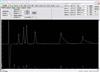HW2000色谱系统反控工作站