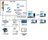 SX-MSX-M多点式洁净环境监测系统  新版GMP多点环境检测系统  北京多点环境检测系统