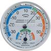 201B指針式溫濕度計